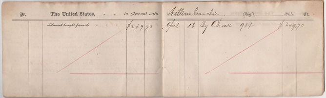 This entry shows the acount balance being brought forward on April 18, 1865.