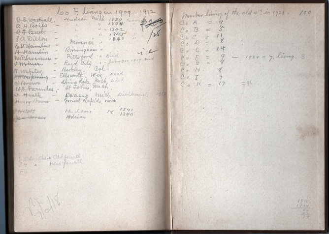 Inscribed back end page of book